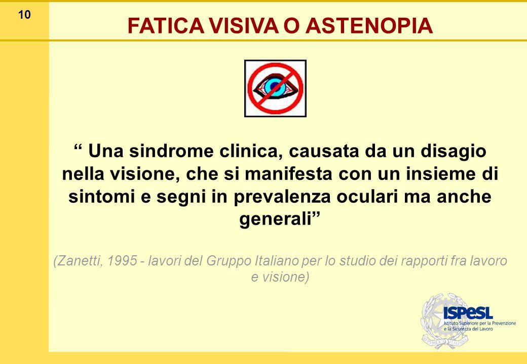 """10 FATICA VISIVA O ASTENOPIA """" Una sindrome clinica, causata da un disagio nella visione, che si manifesta con un insieme di sintomi e segni in preval"""