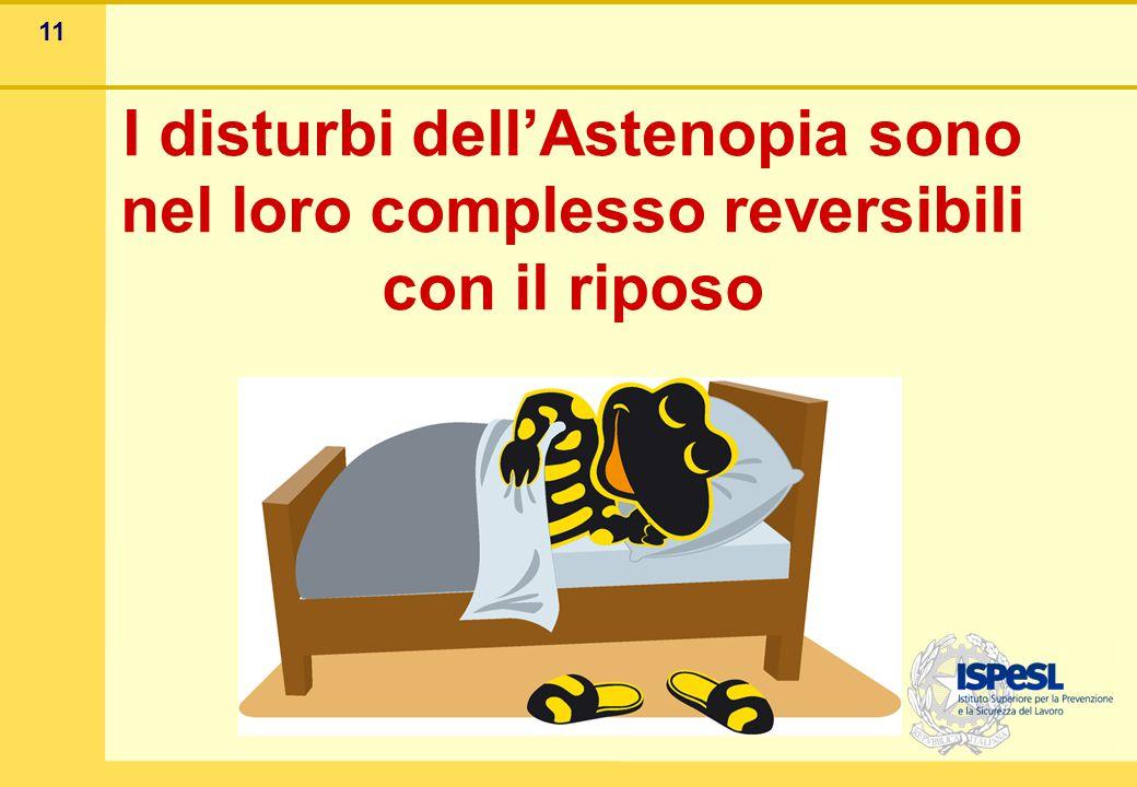 11 I disturbi dell'Astenopia sono nel loro complesso reversibili con il riposo