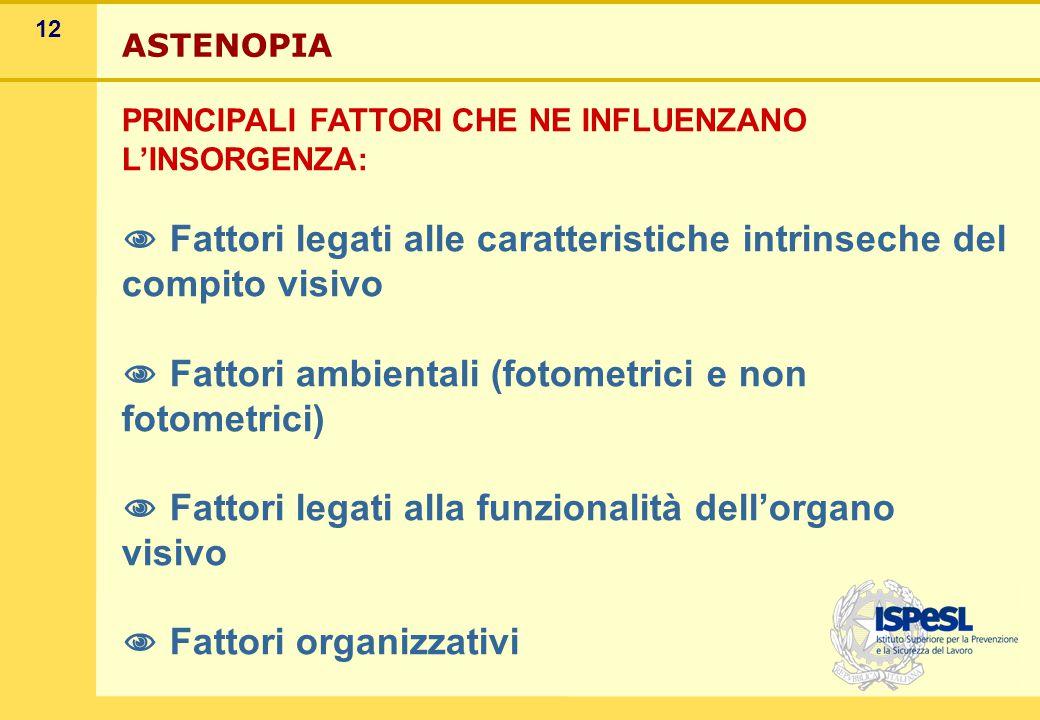 12 PRINCIPALI FATTORI CHE NE INFLUENZANO L'INSORGENZA:  Fattori legati alle caratteristiche intrinseche del compito visivo  Fattori ambientali (foto