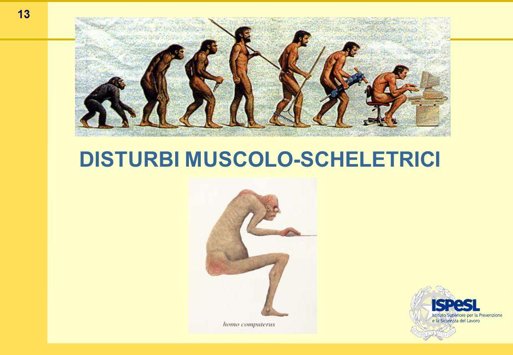 13 DISTURBI MUSCOLO-SCHELETRICI