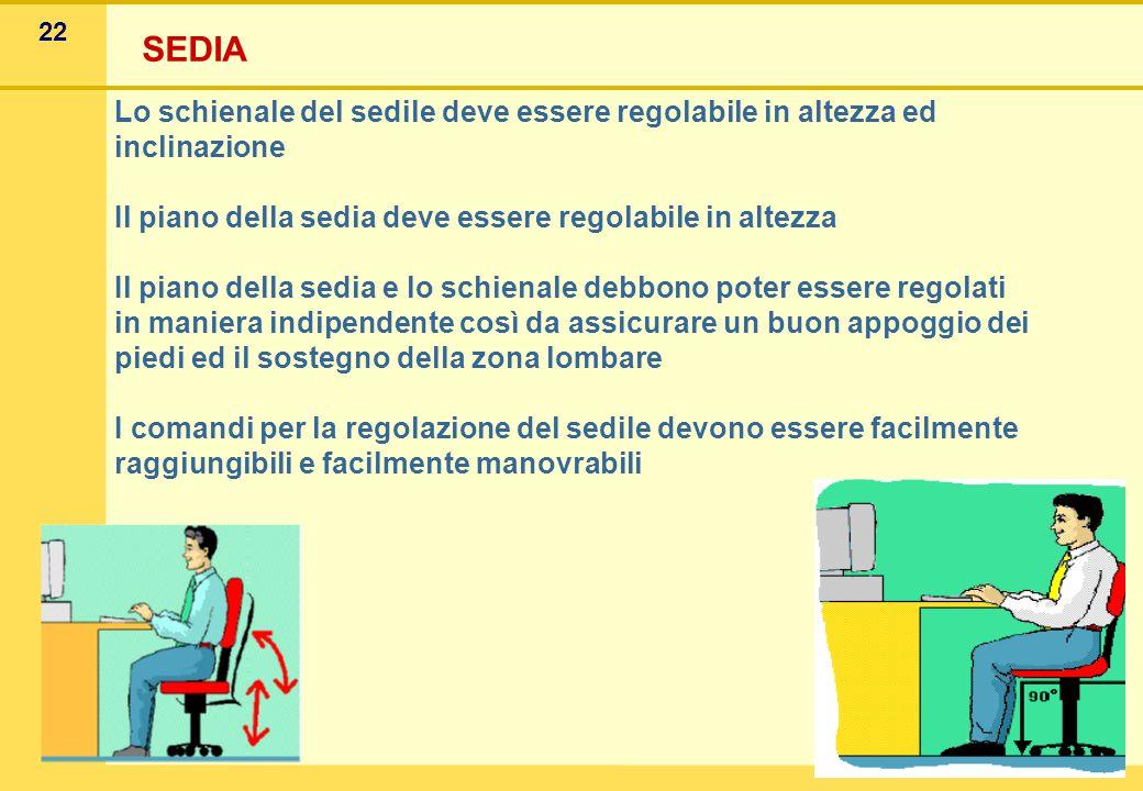 22 Lo schienale del sedile deve essere regolabile in altezza ed inclinazione Il piano della sedia deve essere regolabile in altezza Il piano della sed