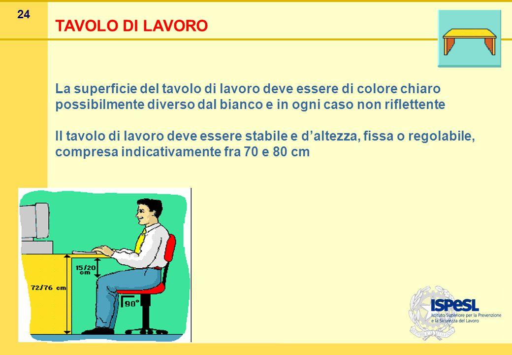 24 TAVOLO DI LAVORO La superficie del tavolo di lavoro deve essere di colore chiaro possibilmente diverso dal bianco e in ogni caso non riflettente Il