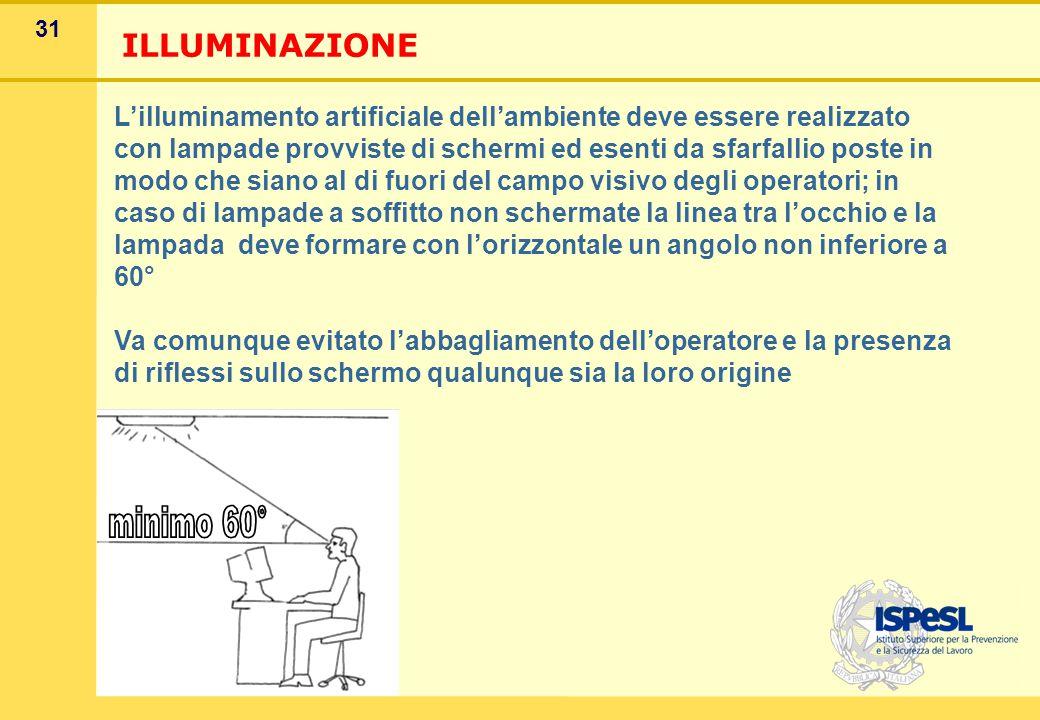 31 L'illuminamento artificiale dell'ambiente deve essere realizzato con lampade provviste di schermi ed esenti da sfarfallio poste in modo che siano a