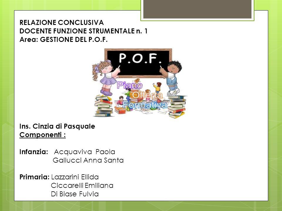 RELAZIONE CONCLUSIVA Nell'anno scolastico 2013/14 la sottoscritta Di Pasquale Cinzia ha ricoperto l'incarico di Funzione Strumentale (area 1), attribuito con delibera del Collegio dei Docenti, in seduta unitaria, in data 10/09/2013.