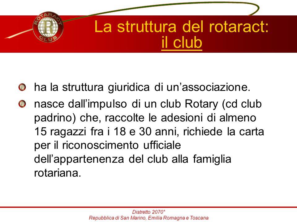Distretto 2070° Repubblica di San Marino, Emilia Romagna e Toscana La struttura del rotaract: il club ha la struttura giuridica di un'associazione.