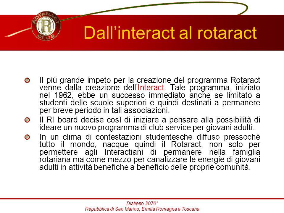 Distretto 2070° Repubblica di San Marino, Emilia Romagna e Toscana Dall'interact al rotaract Il più grande impeto per la creazione del programma Rotaract venne dalla creazione dell'Interact.