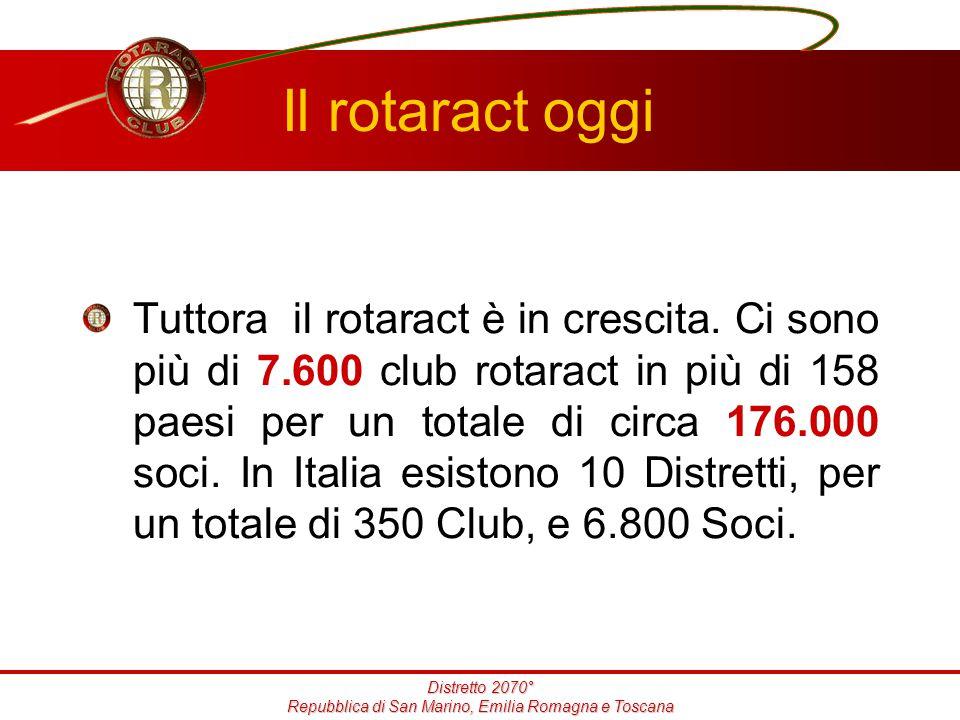 Distretto 2070° Repubblica di San Marino, Emilia Romagna e Toscana Il rotaract oggi Tuttora il rotaract è in crescita.