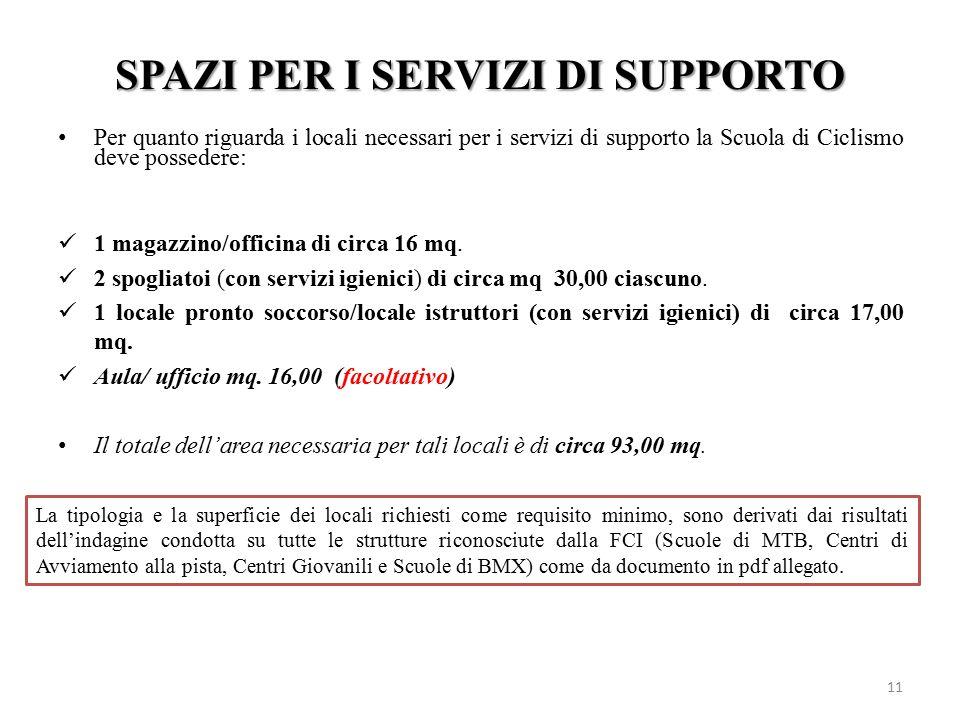 SPAZI PER I SERVIZI DI SUPPORTO Per quanto riguarda i locali necessari per i servizi di supporto la Scuola di Ciclismo deve possedere: 1 magazzino/off