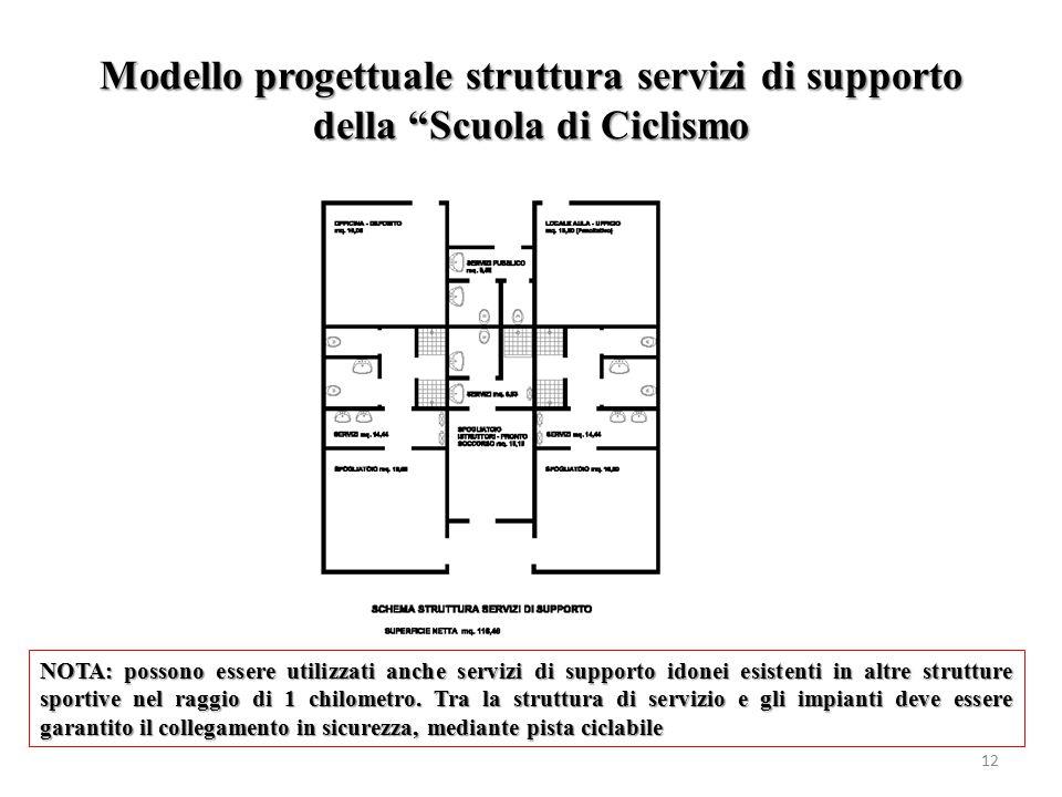 """Modello progettuale struttura servizi di supporto della """"Scuola di Ciclismo 12 NOTA: possono essere utilizzati anche servizi di supporto idonei esiste"""