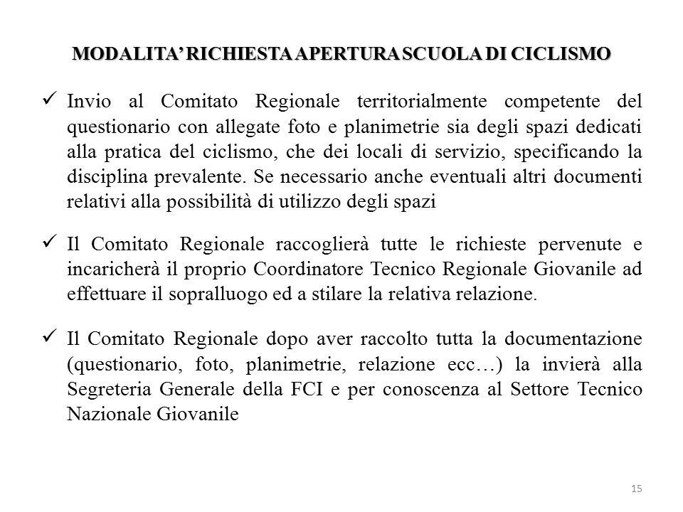 MODALITA' RICHIESTA APERTURA SCUOLA DI CICLISMO Invio al Comitato Regionale territorialmente competente del questionario con allegate foto e planimetr