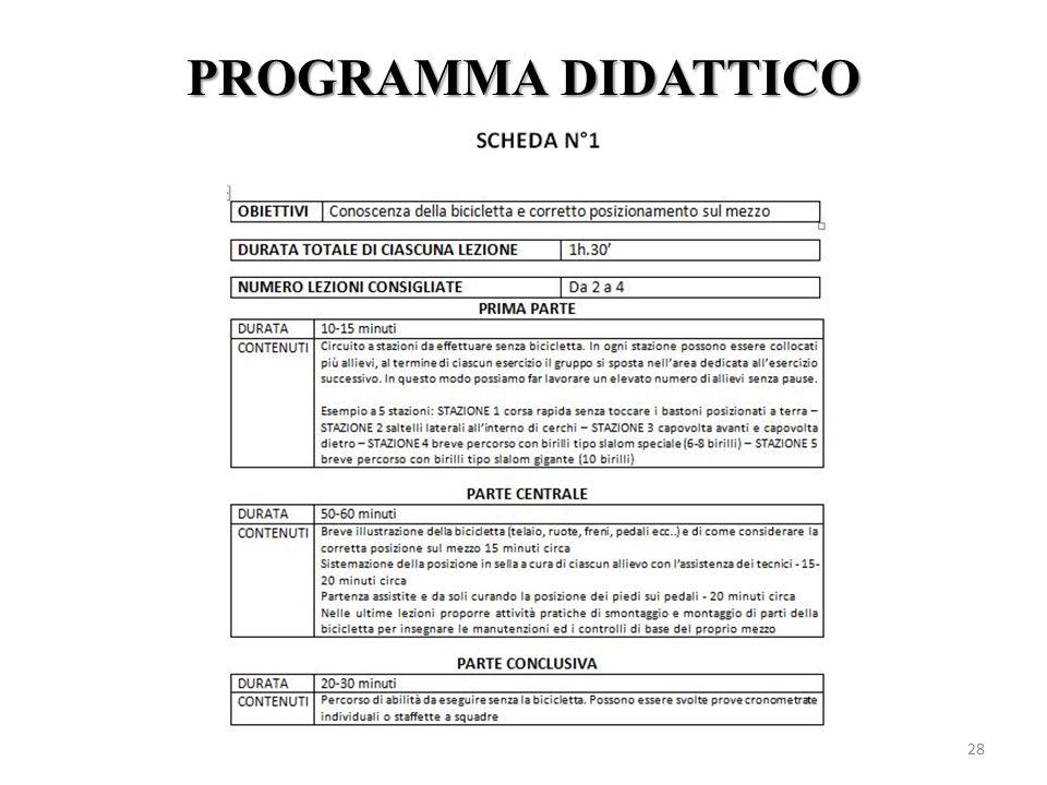 PROGRAMMA DIDATTICO 28