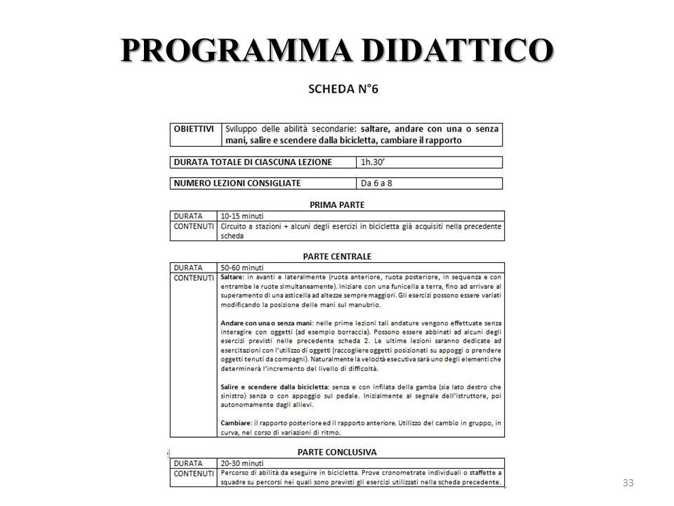 PROGRAMMA DIDATTICO 33