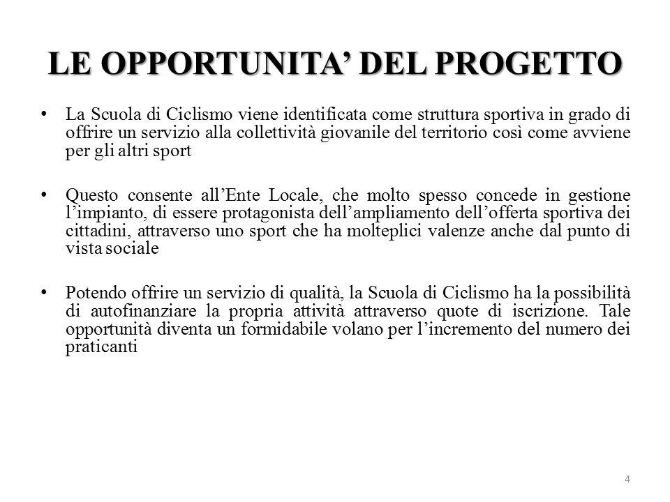 LE OPPORTUNITA' DEL PROGETTO La Scuola di Ciclismo viene identificata come struttura sportiva in grado di offrire un servizio alla collettività giovan