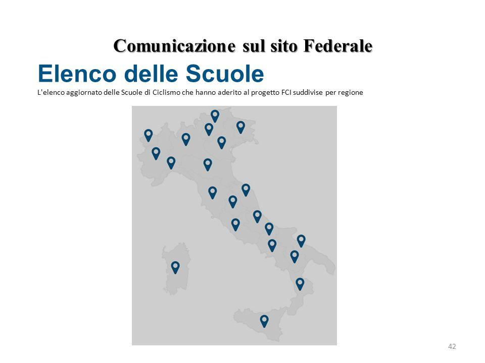 Comunicazione sul sito Federale 42 Elenco delle Scuole L'elenco aggiornato delle Scuole di Ciclismo che hanno aderito al progetto FCI suddivise per re