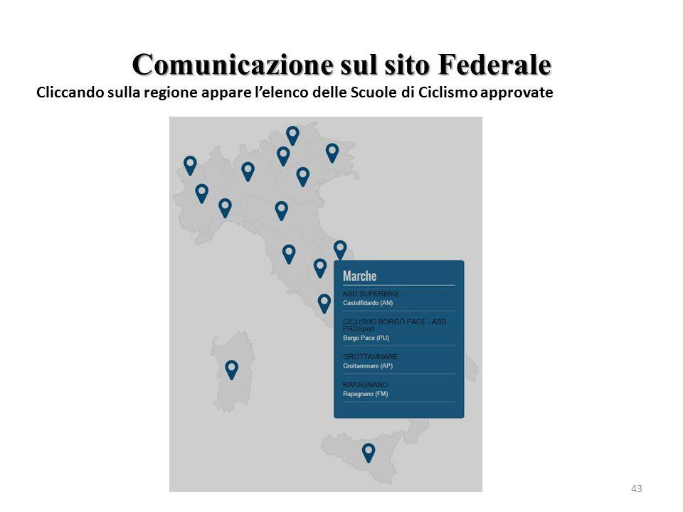 Comunicazione sul sito Federale 43 Cliccando sulla regione appare l'elenco delle Scuole di Ciclismo approvate
