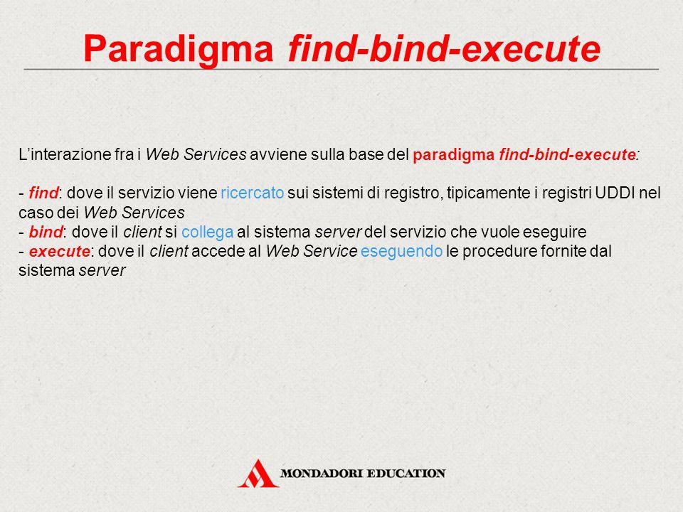 Paradigma find-bind-execute L'interazione fra i Web Services avviene sulla base del paradigma find-bind-execute: - find: dove il servizio viene ricerc
