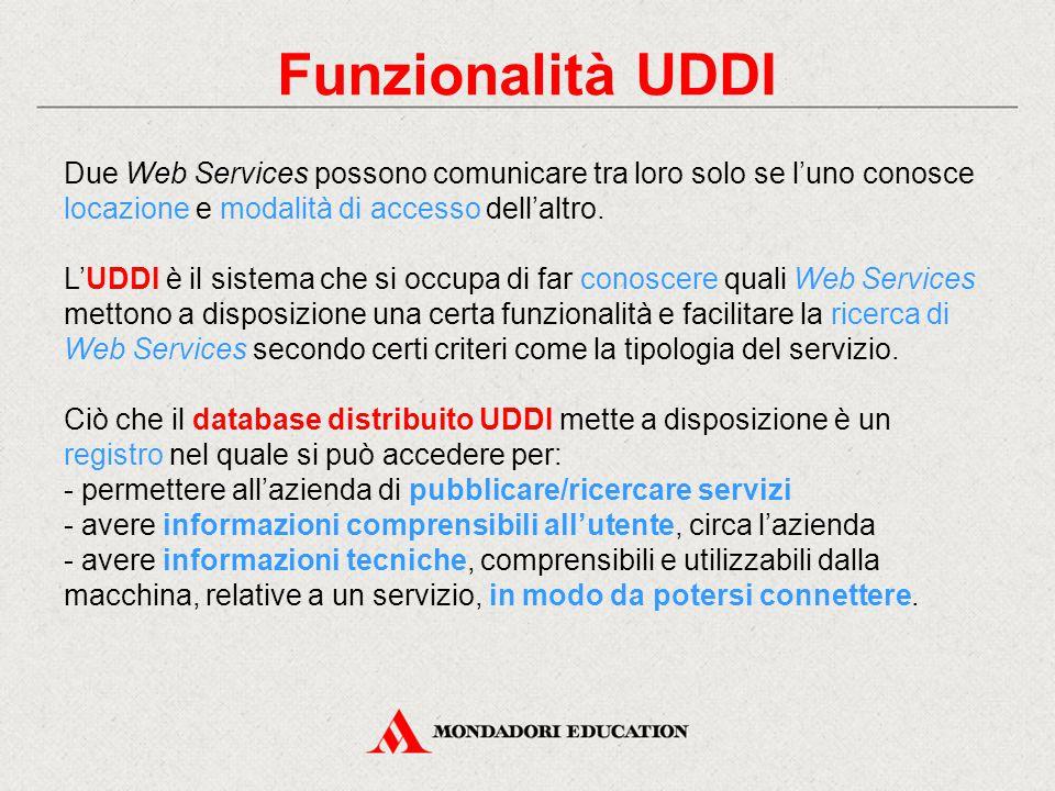 Funzionalità UDDI Due Web Services possono comunicare tra loro solo se l'uno conosce locazione e modalità di accesso dell'altro. L'UDDI è il sistema c