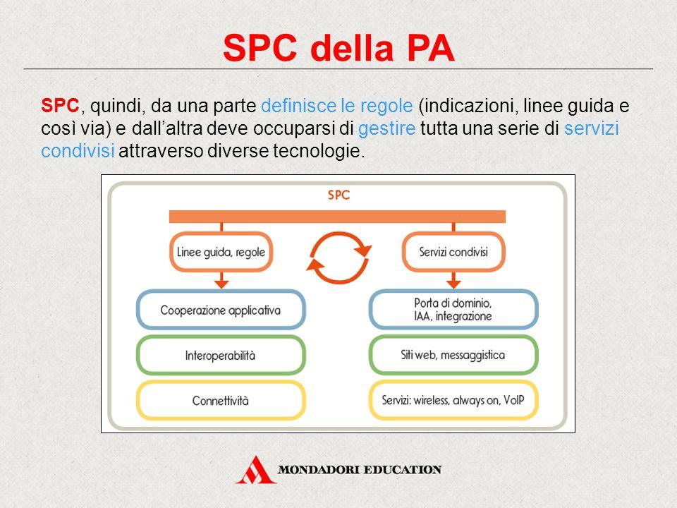 SPC della PA SPC, quindi, da una parte definisce le regole (indicazioni, linee guida e così via) e dall'altra deve occuparsi di gestire tutta una serie di servizi condivisi attraverso diverse tecnologie.