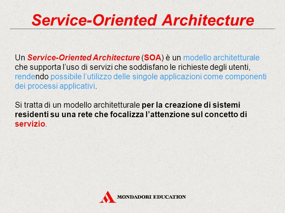 Service-Oriented Architecture Un Service-Oriented Architecture (SOA) è un modello architetturale che supporta l'uso di servizi che soddisfano le richieste degli utenti, rendendo possibile l'utilizzo delle singole applicazioni come componenti dei processi applicativi.