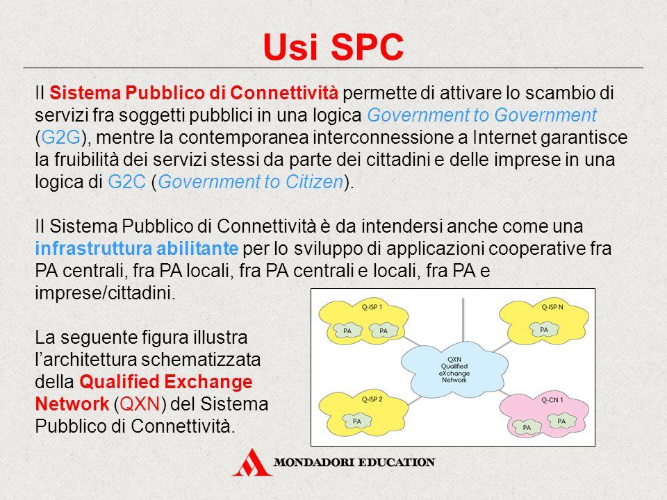 Usi SPC Il Sistema Pubblico di Connettività permette di attivare lo scambio di servizi fra soggetti pubblici in una logica Government to Government (G