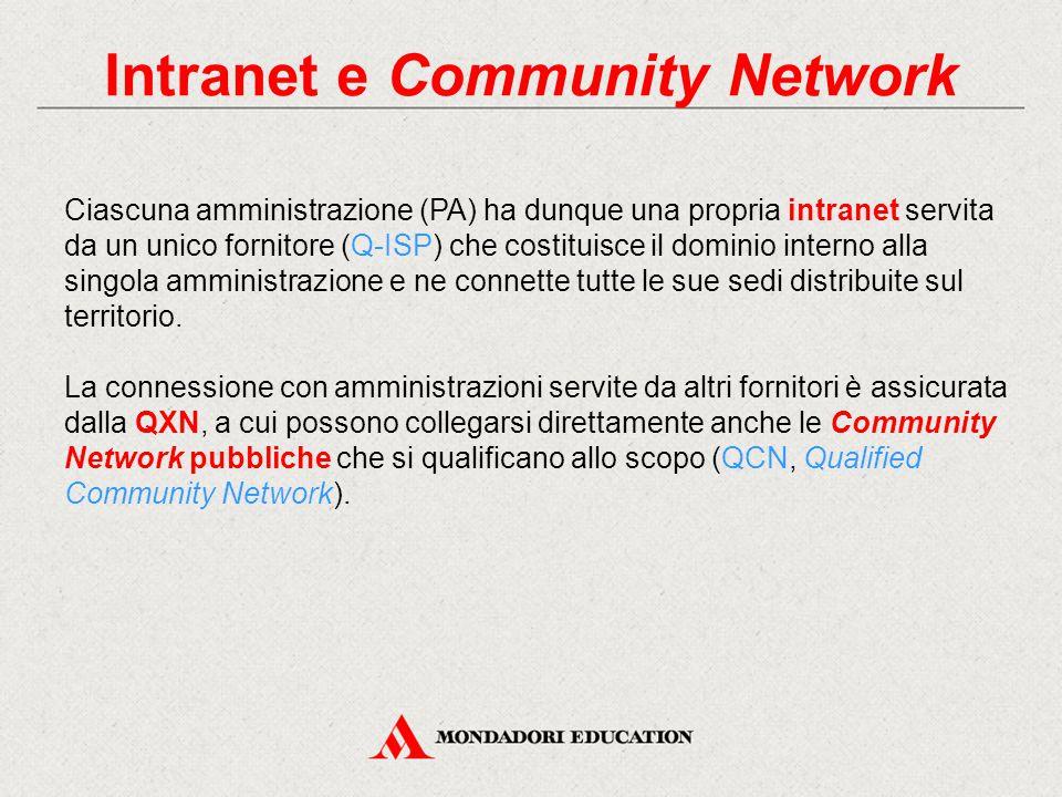 Intranet e Community Network Ciascuna amministrazione (PA) ha dunque una propria intranet servita da un unico fornitore (Q-ISP) che costituisce il dominio interno alla singola amministrazione e ne connette tutte le sue sedi distribuite sul territorio.