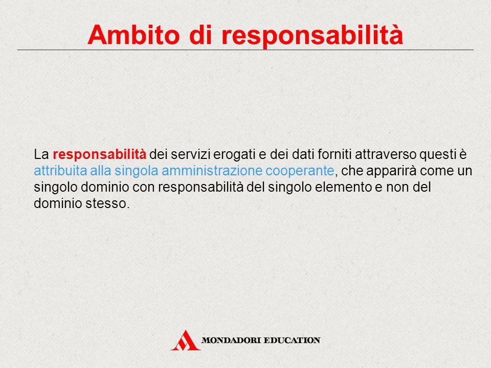 Ambito di responsabilità La responsabilità dei servizi erogati e dei dati forniti attraverso questi è attribuita alla singola amministrazione cooperante, che apparirà come un singolo dominio con responsabilità del singolo elemento e non del dominio stesso.