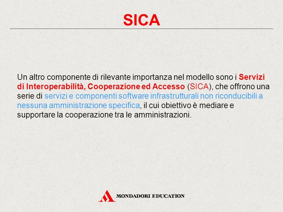 SICA Un altro componente di rilevante importanza nel modello sono i Servizi di Interoperabilità, Cooperazione ed Accesso (SICA), che offrono una serie di servizi e componenti software infrastrutturali non riconducibili a nessuna amministrazione specifica, il cui obiettivo è mediare e supportare la cooperazione tra le amministrazioni.