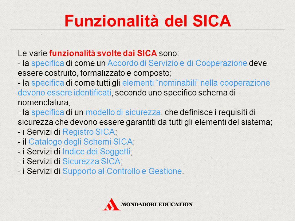 Funzionalità del SICA Le varie funzionalità svolte dai SICA sono: - la specifica di come un Accordo di Servizio e di Cooperazione deve essere costruito, formalizzato e composto; - la specifica di come tutti gli elementi nominabili nella cooperazione devono essere identificati, secondo uno specifico schema di nomenclatura; - la specifica di un modello di sicurezza, che definisce i requisiti di sicurezza che devono essere garantiti da tutti gli elementi del sistema; - i Servizi di Registro SICA; - il Catalogo degli Schemi SICA; - i Servizi di Indice dei Soggetti; - i Servizi di Sicurezza SICA; - i Servizi di Supporto al Controllo e Gestione.