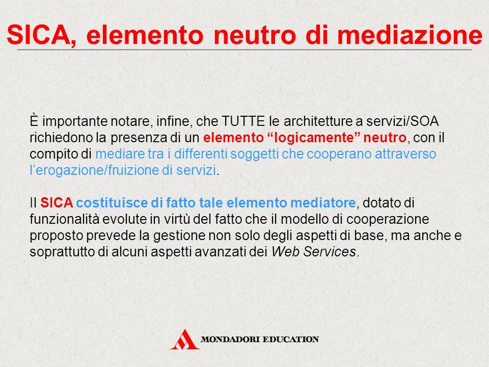 SICA, elemento neutro di mediazione È importante notare, infine, che TUTTE le architetture a servizi/SOA richiedono la presenza di un elemento logicamente neutro, con il compito di mediare tra i differenti soggetti che cooperano attraverso l'erogazione/fruizione di servizi.