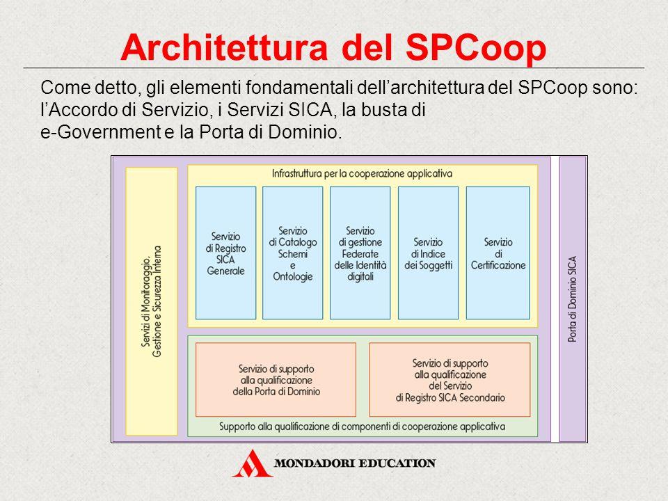 Architettura del SPCoop Come detto, gli elementi fondamentali dell'architettura del SPCoop sono: l'Accordo di Servizio, i Servizi SICA, la busta di e-Government e la Porta di Dominio.