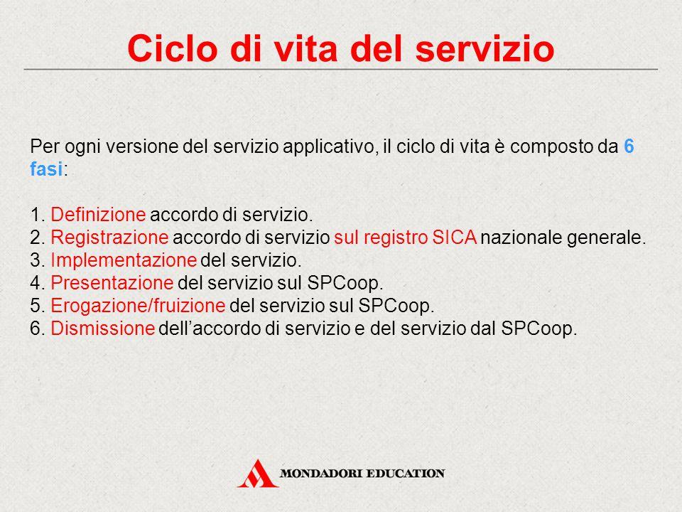 Ciclo di vita del servizio Per ogni versione del servizio applicativo, il ciclo di vita è composto da 6 fasi: 1. Definizione accordo di servizio. 2. R