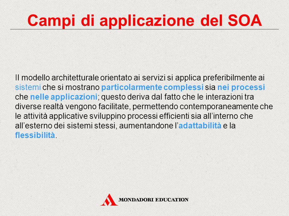 Campi di applicazione del SOA Il modello architetturale orientato ai servizi si applica preferibilmente ai sistemi che si mostrano particolarmente com