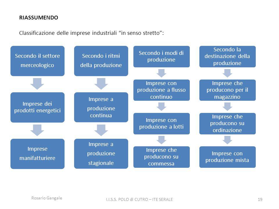 """19 RIASSUMENDO Classificazione delle imprese industriali """"in senso stretto"""": Secondo il settore merceologico Imprese dei prodotti energetici Imprese m"""