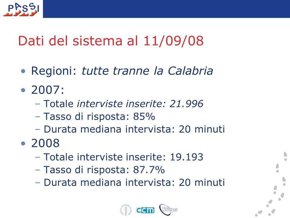 Dati del sistema al 11/09/08 Regioni: tutte tranne la Calabria 2007: –Totale interviste inserite: 21.996 –Tasso di risposta: 85% –Durata mediana intervista: 20 minuti 2008 –Totale interviste inserite: 19.193 –Tasso di risposta: 87.7% –Durata mediana intervista: 20 minuti