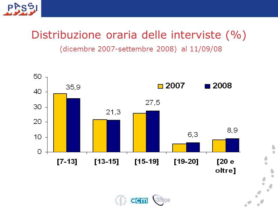 Distribuzione oraria delle interviste (%) (dicembre 2007-settembre 2008) al 11/09/08
