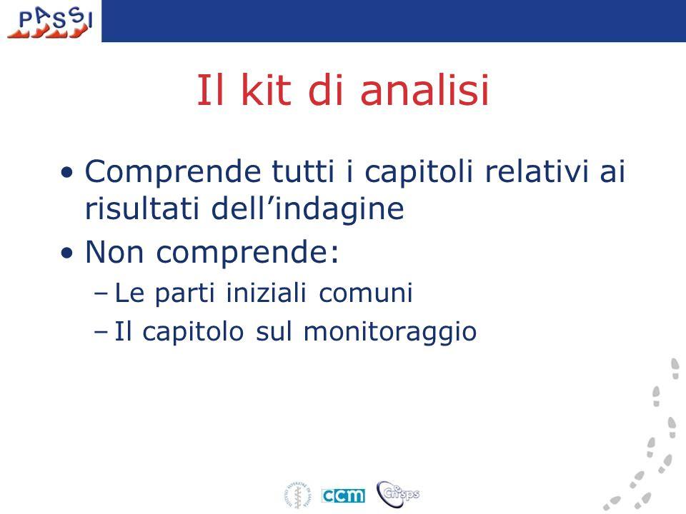 Il kit di analisi Comprende tutti i capitoli relativi ai risultati dell'indagine Non comprende: –Le parti iniziali comuni –Il capitolo sul monitoraggio