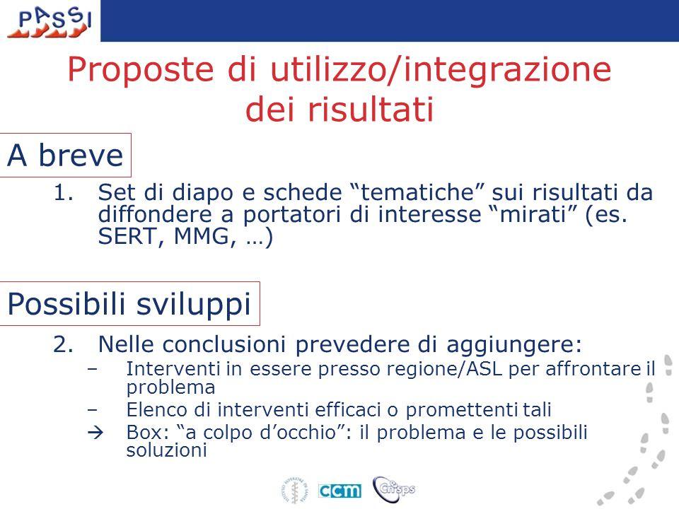 Proposte di utilizzo/integrazione dei risultati 1.Set di diapo e schede tematiche sui risultati da diffondere a portatori di interesse mirati (es.