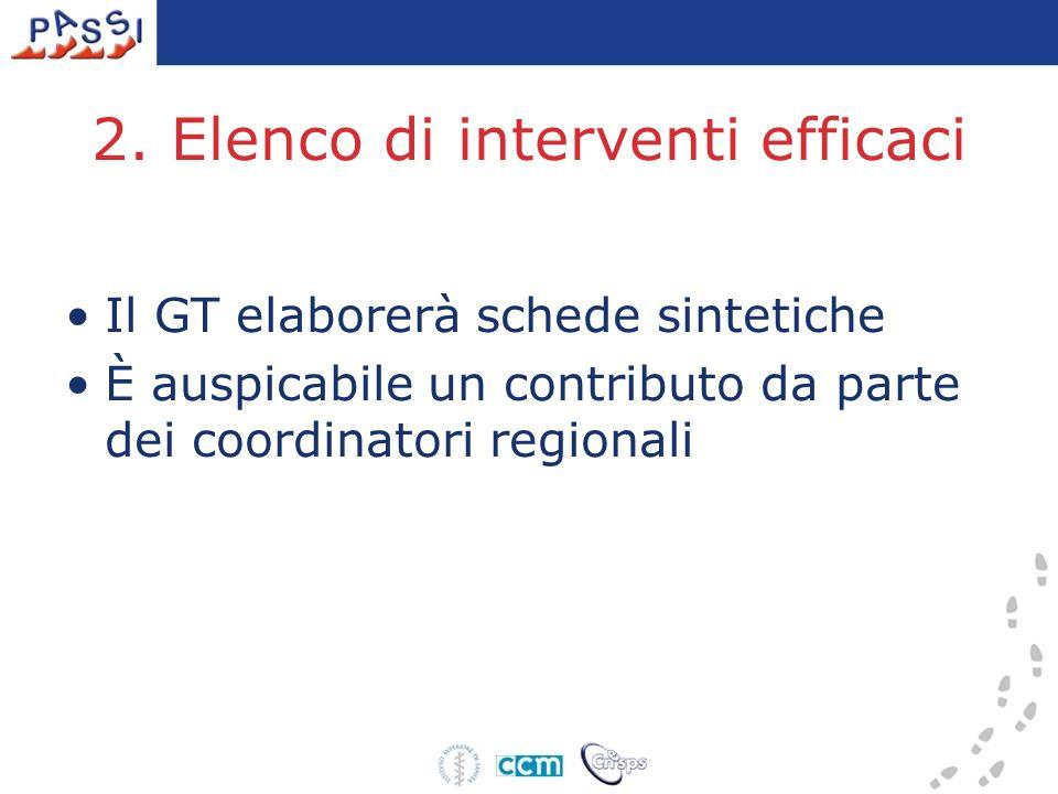 2. Elenco di interventi efficaci Il GT elaborerà schede sintetiche È auspicabile un contributo da parte dei coordinatori regionali