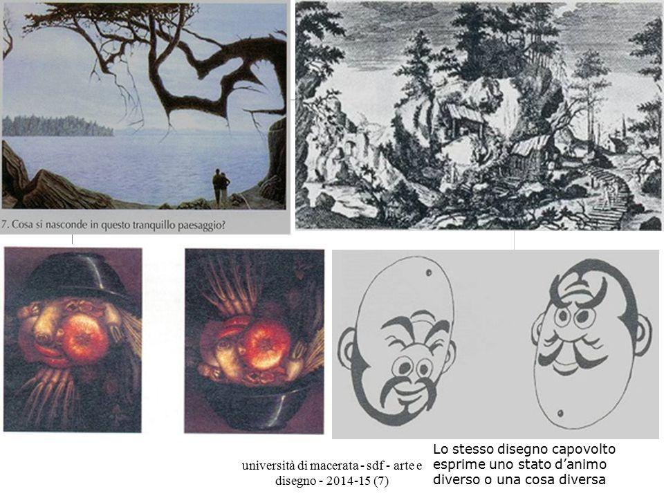 università di macerata - sdf - arte e disegno - 2014-15 (7) Lo stesso disegno capovolto esprime uno stato d'animo diverso o una cosa diversa