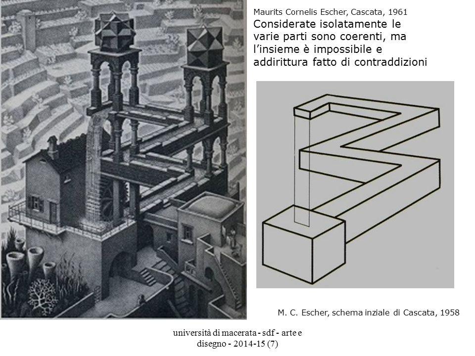 università di macerata - sdf - arte e disegno - 2014-15 (7) Maurits Cornelis Escher, Cascata, 1961 Considerate isolatamente le varie parti sono coeren