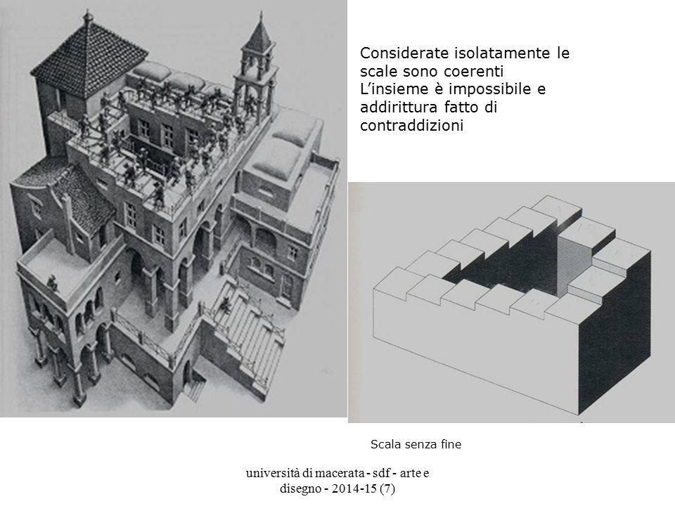 università di macerata - sdf - arte e disegno - 2014-15 (7) Considerate isolatamente le scale sono coerenti L'insieme è impossibile e addirittura fatt