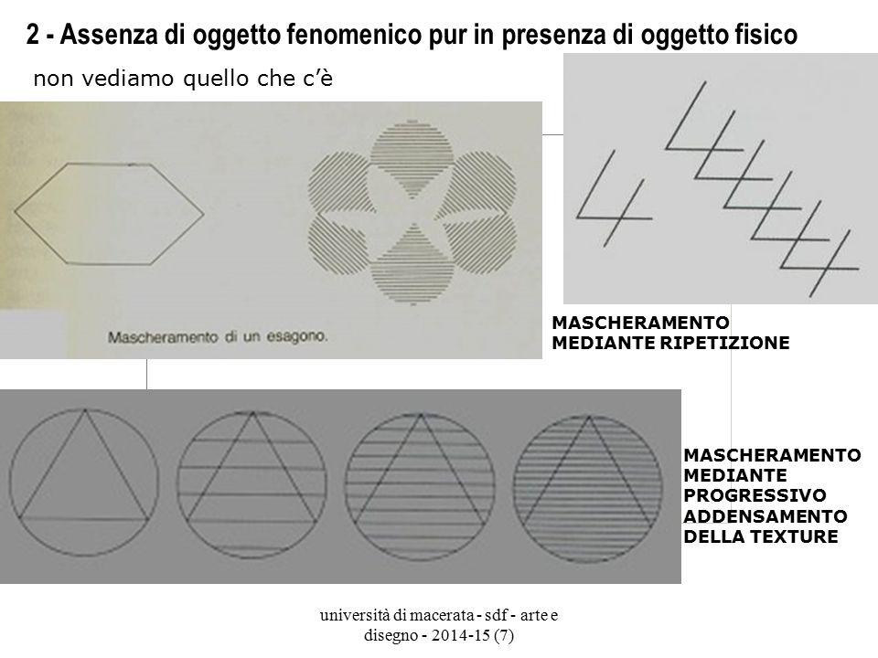 università di macerata - sdf - arte e disegno - 2014-15 (7) non vediamo quello che c'è 2 - Assenza di oggetto fenomenico pur in presenza di oggetto fi