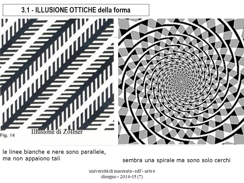 università di macerata - sdf - arte e disegno - 2014-15 (7) 3.1 - ILLUSIONE OTTICHE della forma le linee bianche e nere sono parallele, ma non appaion