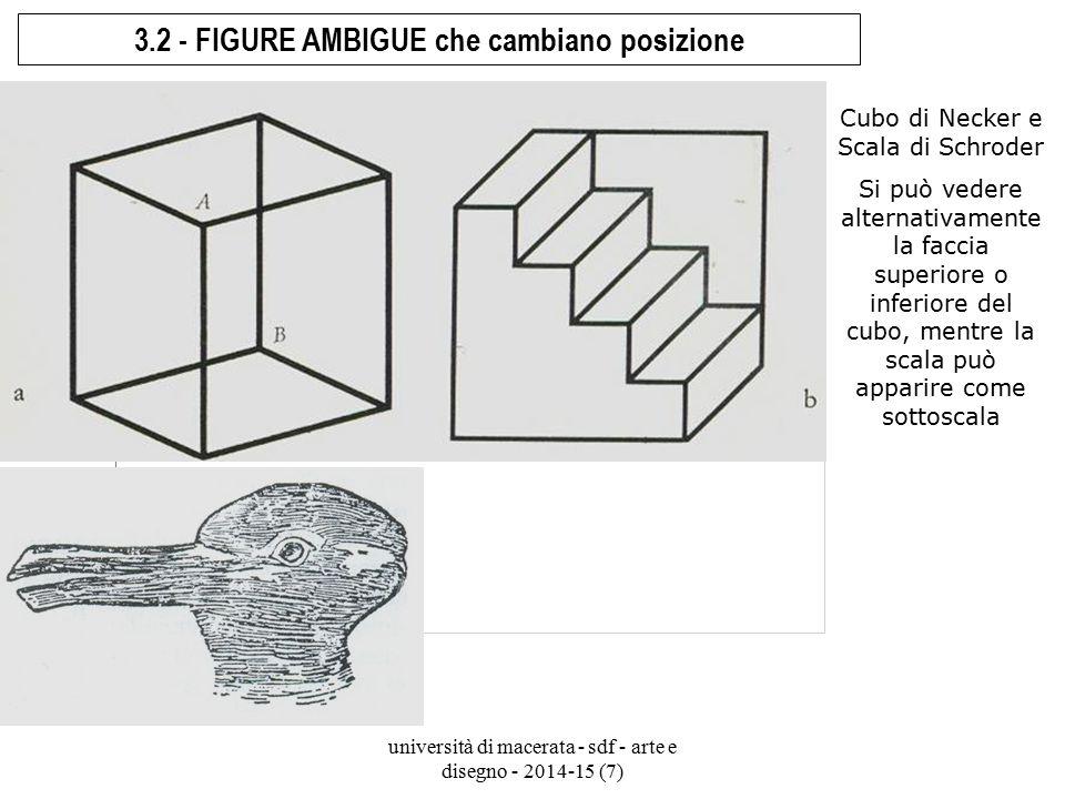 università di macerata - sdf - arte e disegno - 2014-15 (7) Cubo di Necker e Scala di Schroder Si può vedere alternativamente la faccia superiore o in
