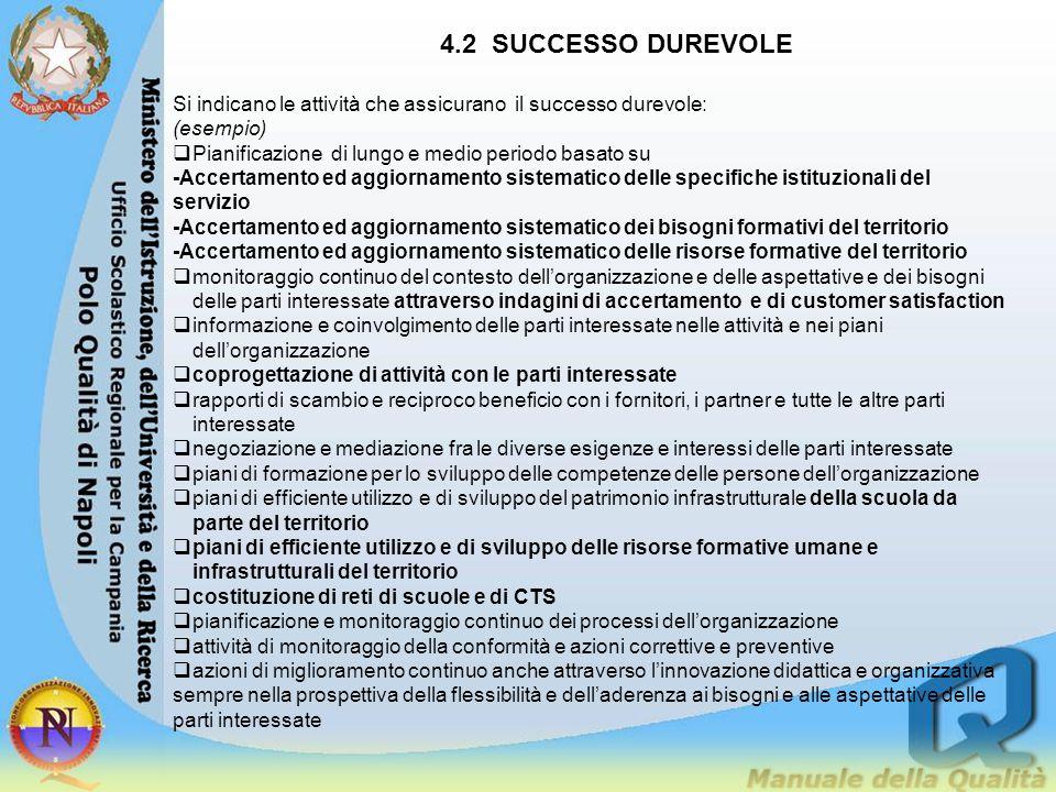4.2 SUCCESSO DUREVOLE Si indicano le attività che assicurano il successo durevole: (esempio)  Pianificazione di lungo e medio periodo basato su -Acce
