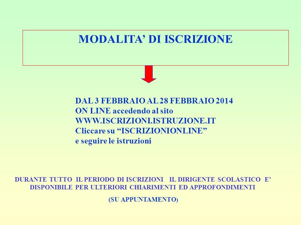MODALITA' DI ISCRIZIONE DURANTE TUTTO IL PERIODO DI ISCRIZIONI IL DIRIGENTE SCOLASTICO E' DISPONIBILE PER ULTERIORI CHIARIMENTI ED APPROFONDIMENTI (SU APPUNTAMENTO ) DAL 3 FEBBRAIO AL 28 FEBBRAIO 2014 ON LINE accedendo al sito WWW.ISCRIZIONI.ISTRUZIONE.IT Cliccare su ISCRIZIONIONLINE e seguire le istruzioni