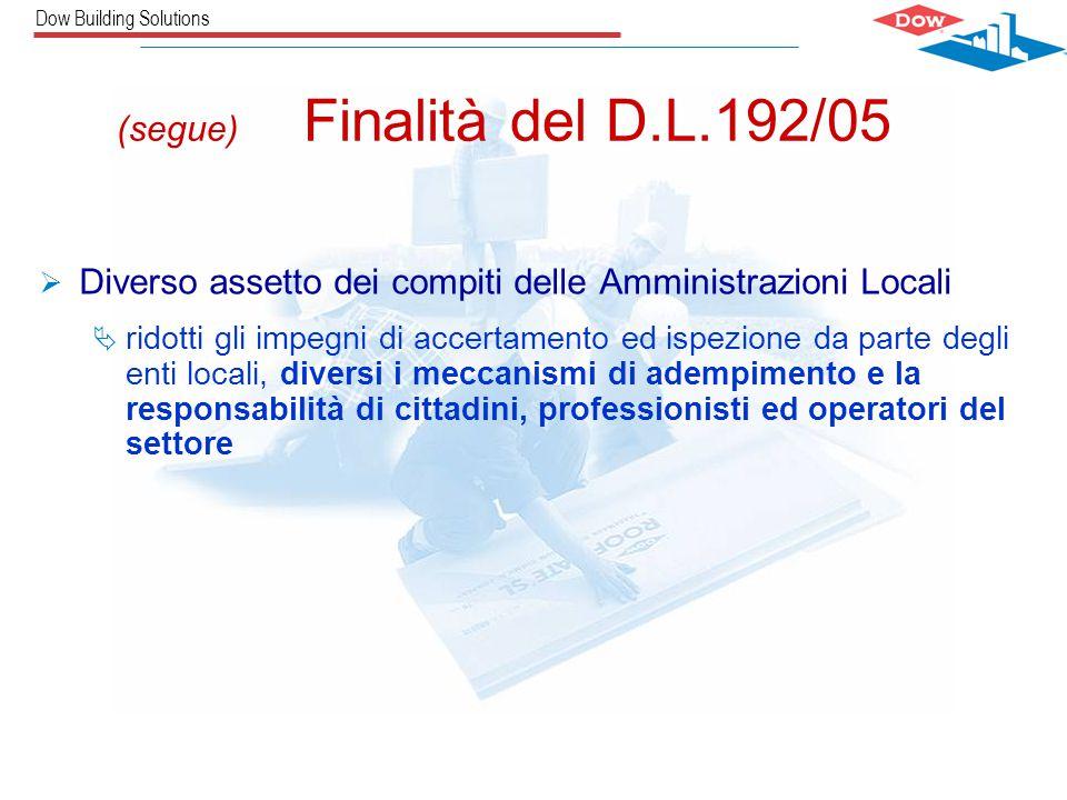 Dow Building Solutions Carlos Castro / The Dow Chemical CompanySILVIA ABBANEO (segue) Finalità del D.L.192/05  Diverso assetto dei compiti delle Amministrazioni Locali  ridotti gli impegni di accertamento ed ispezione da parte degli enti locali, diversi i meccanismi di adempimento e la responsabilità di cittadini, professionisti ed operatori del settore