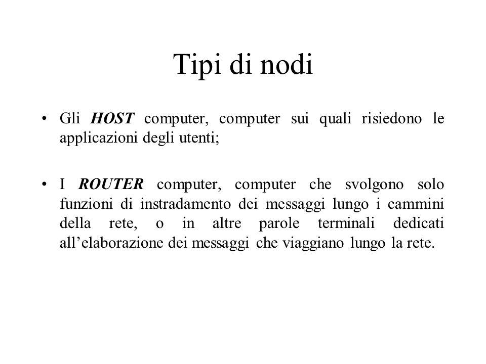 Tipi di nodi Gli HOST computer, computer sui quali risiedono le applicazioni degli utenti; I ROUTER computer, computer che svolgono solo funzioni di i