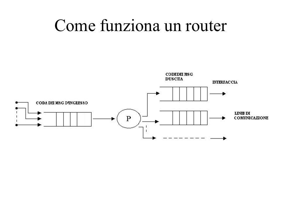Come funziona un router
