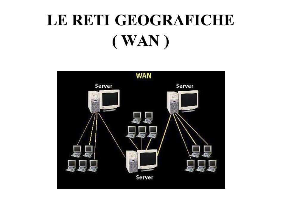 Topologia a maglia Nella rete geografica con topologia di tipo maglia completa, non servono i router in quanto ogni nodo è collegato a tutti gli altri; questo richiede un numero di linee di comunicazione pari a: L = n * (n – 1) / 2.
